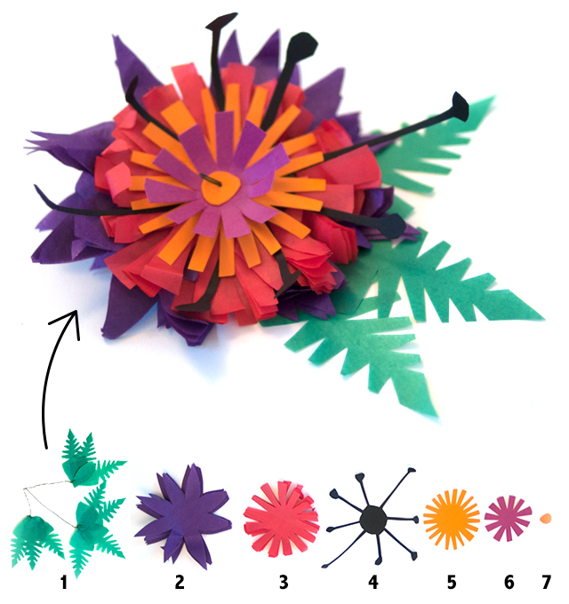 how to make paper flowers out of tissue paper